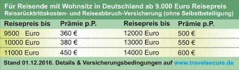 Reiseversicherungen Deutschland